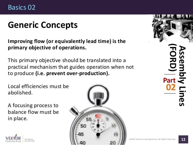 ©2012 Vector Consulting Group. All Rights Reserved. Basics 02 12 AssemblyLines (FORD) Part 02 Generic Concepts Improving f...