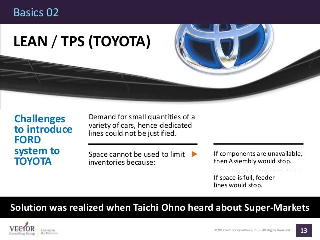 ©2012 Vector Consulting Group. All Rights Reserved. Basics 02 13 LEAN / TPS (TOYOTA) Challenges to introduce FORD system t...
