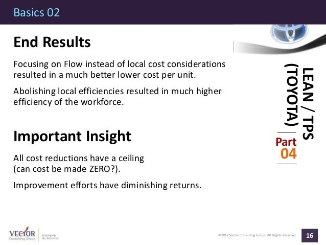 ©2012 Vector Consulting Group. All Rights Reserved. Basics 02 16 Part 04 LEAN/TPS (TOYOTA) End Results Focusing on Flow in...