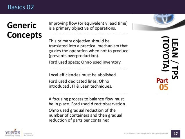 ©2012 Vector Consulting Group. All Rights Reserved. Basics 02 17 Part 05 LEAN/TPS (TOYOTA) Generic Concepts Improving flow...