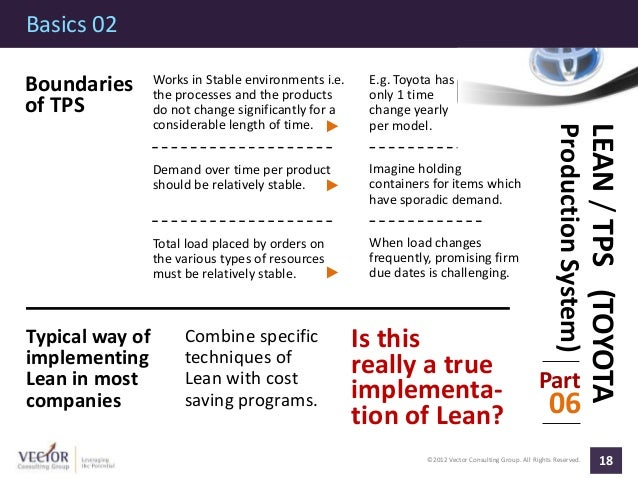 ©2012 Vector Consulting Group. All Rights Reserved. Basics 02 18 Part 06 LEAN/TPS(TOYOTA ProductionSystem) Boundaries of T...