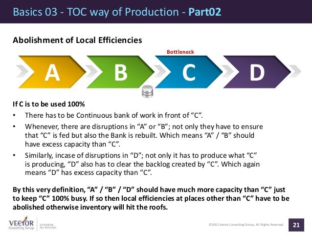 ©2012 Vector Consulting Group. All Rights Reserved. Bottleneck Basics 03 - TOC way of Production - Part02 21 Abolishment o...