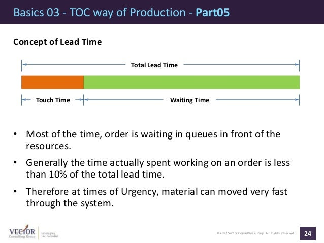 ©2012 Vector Consulting Group. All Rights Reserved. Basics 03 - TOC way of Production - Part05 24 Concept of Lead Time • M...