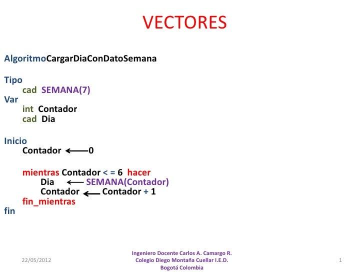 VECTORESAlgoritmoCargarDiaConDatoSemanaTipo    cad SEMANA(7)Var    int Contador    cad DiaInicio     Contador      0      ...