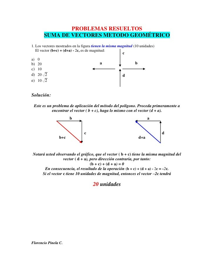 PROBLEMAS RESUELTOS         SUMA DE VECTORES METODO GEOMÉTRICO 1. Los vectores mostrados en la figura tienen la misma magn...