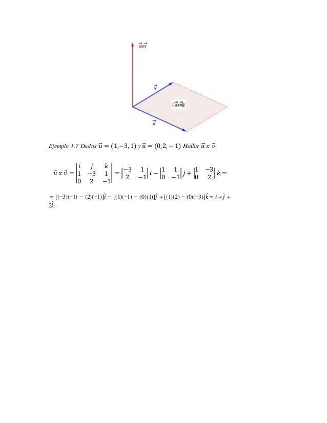 Ejemplo 1.7 Dados 𝑢⃗⃗ = (1,−3, 1) y 𝑢⃗⃗ = (0,2, − 1) Hallar 𝑢⃗⃗ 𝑥 𝑣⃗ 𝑢⃗⃗ 𝑥 𝑣⃗ = | 𝑖 𝑗 𝑘 1 −3 1 0 2 −1 | = | −3 1 2 −1 | 𝑖 ...