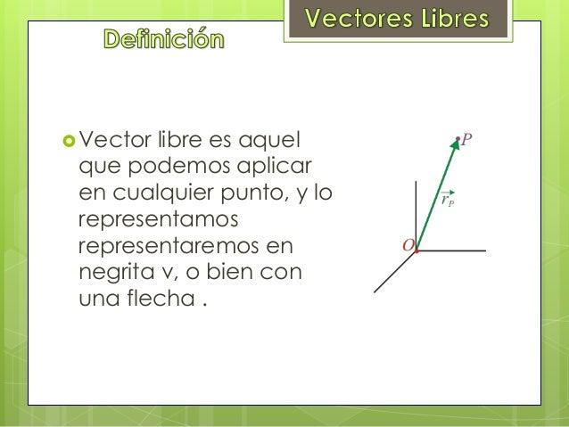 7dc2f72de67e1 ... 2.  Vector libre ...
