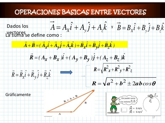 cc3cff4c2e007 OPERACIONES BASICAS ENTRE VECTORES ...