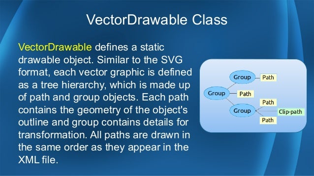 Vector Graphics in Xamarin