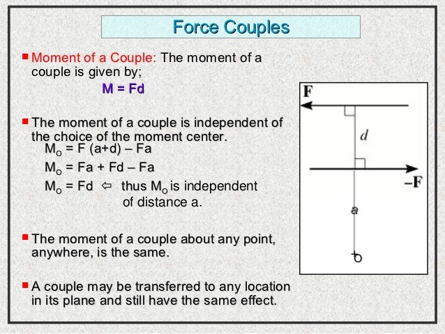 Vector lesson and problems