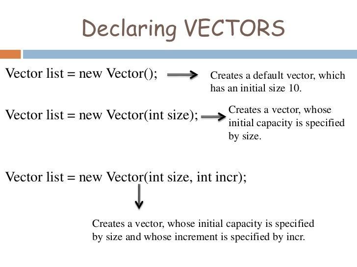 Vectors In Java