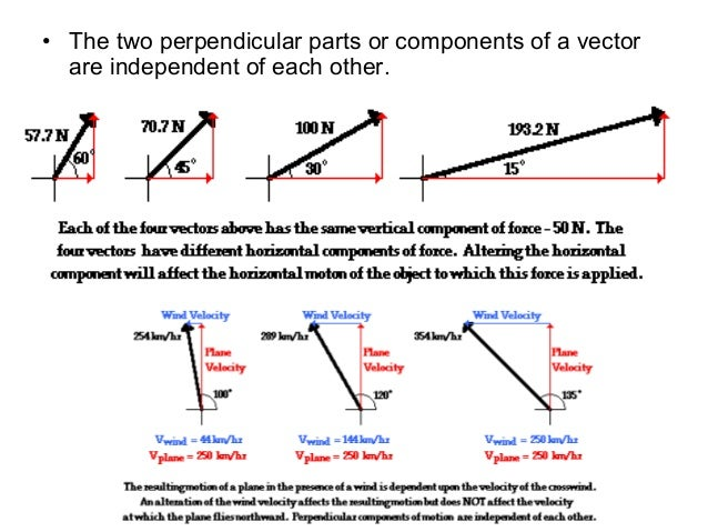 Vectors motion and forces in two dimensions vector quiz 2 70 lesson 2 projectile motion ccuart Gallery