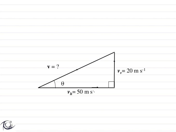 Vectors and projectile motion and worked examples ccuart Image collections