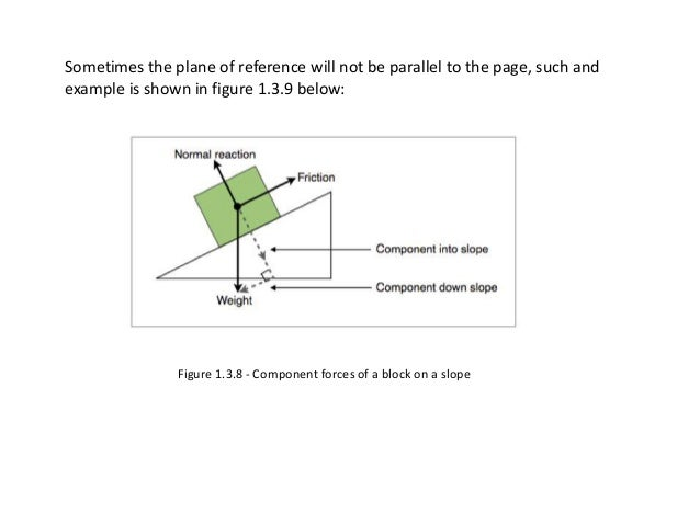 scalar and vectors essay Physics article scalar and vectors  scalar and vectors – have you ever heard anyone mention that length of a body is 2 m towards the north, but why certain .