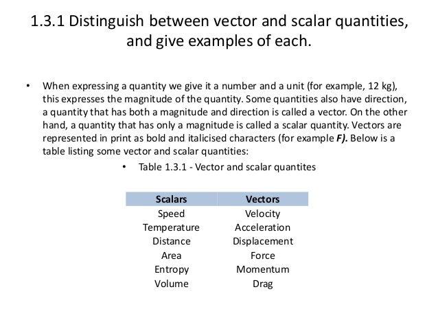 Vector quantity list