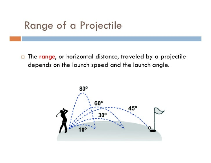 Vectors projectile motion projectile motion and the velocity vector ccuart Image collections