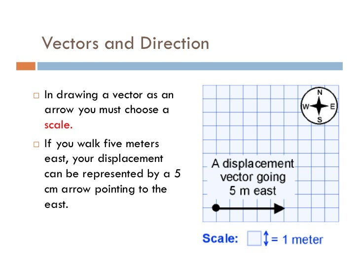 additionally Projectile Motion besides Projectile motion graphs  video    Khan Academy likewise Projectile Motion – College Physics additionally Vectors and projectile motion and worked ex les also Projectile Motion – College Physics likewise Collection of Projectile motion worksheet answers the physics together with Vectors And Projectiles Worksheet Answers Physics Clroom as well Projectile Problems with Solutions and Explanations as well Visualizing vectors in 2 diions  video    Khan Academy further Vectors And Projectiles Worksheet Answer Key   Clipart   Vector Design additionally Teacher Toolkit Topic Projectile Motion   sohadacouri additionally 2 Diional Motion Trig Review Vectors Projectiles    ppt download as well Unit IV  Vectors and Projectile Motion Worksheet Packet besides How To Solve Any Projectile Motion Problem  The Toolbox Method in addition Vectors And Projectiles Answers   Cakrakhatulistiwa. on vectors and projectiles worksheet answers