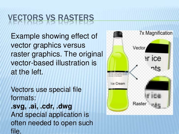 vectors vs rasters graphic formats