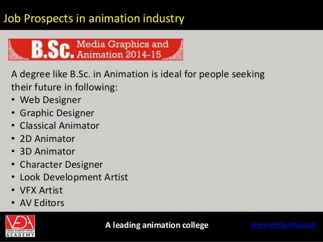 B Sc In Animation The Best Animation Degree In India