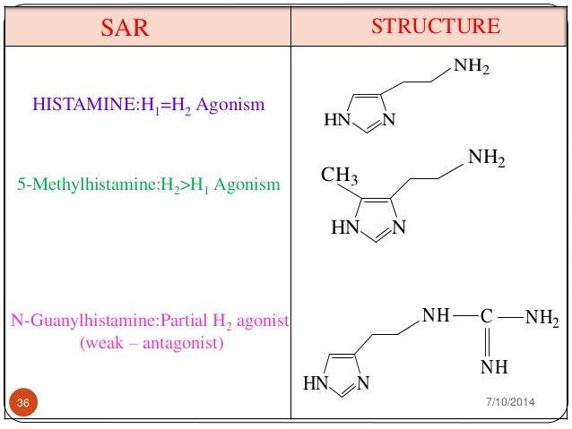 Antihistamines H2 Lewis Dot Structure