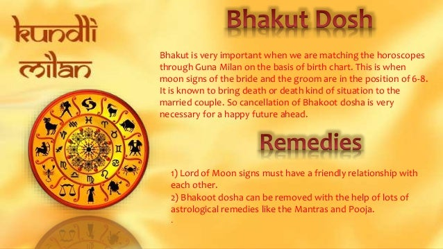 bhakoot 0/7 remedies