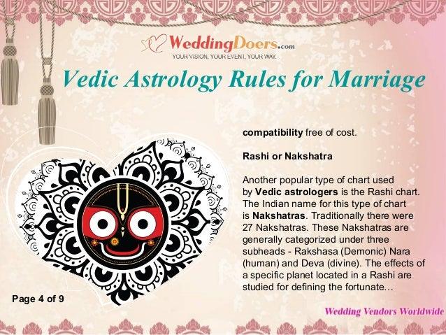 Horoscope Matching Kundali Matching Kundli Matching for Marriage Free