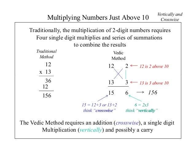 Common Worksheets Vertical Multiplication Preschool and – Vedic Math Worksheets