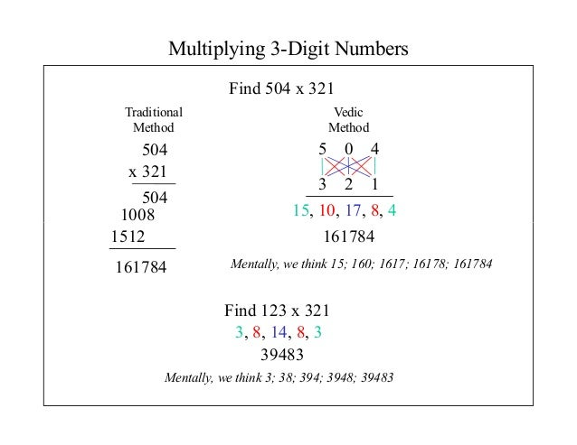 Number Names Worksheets how to multiply by 2 digit numbers : Math Tricks Multiply 2 Digit Numbers - multiplication sheets 2 ...
