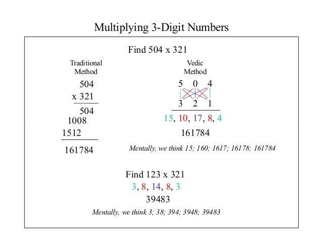 Common Worksheets Multiplying Three Numbers Preschool and – Vedic Math Worksheets
