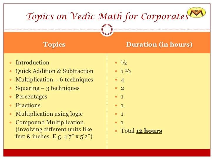 Magical World of Vedic Math