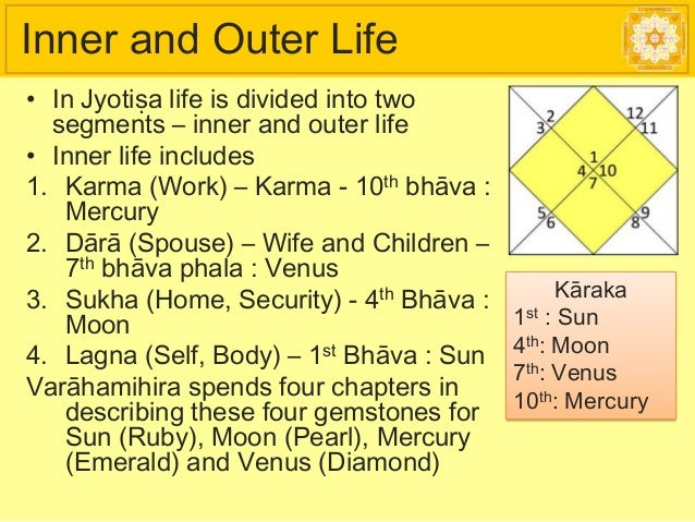 Vedic Remedies (Gemstones)