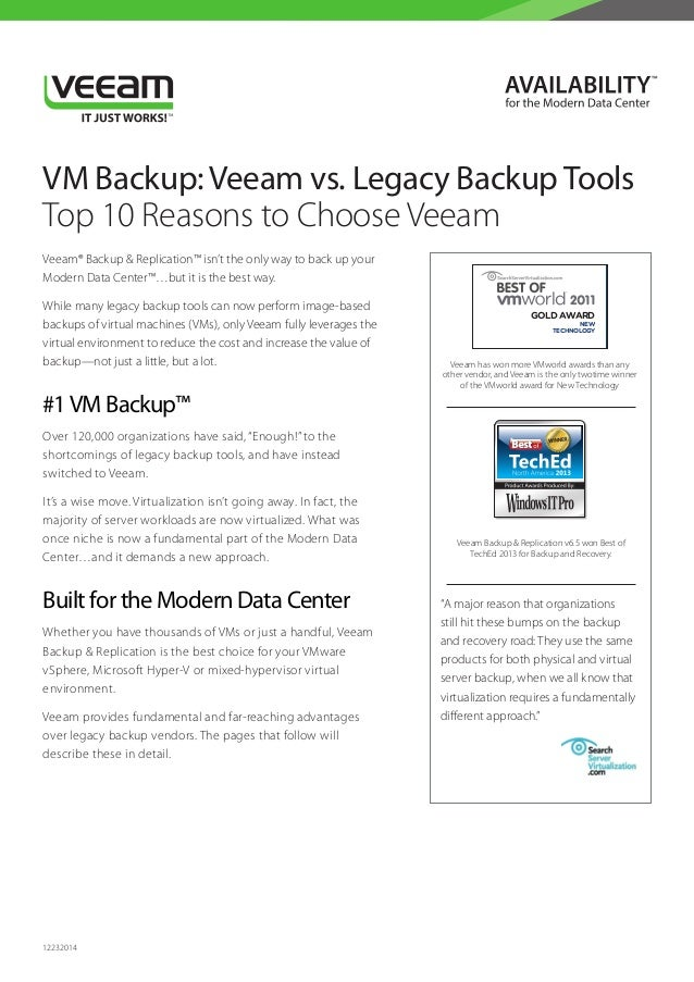 Veeam Availability top 10 reasons to choose veeam - long