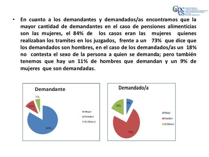 • En cuanto a los demandantes y demandados/as encontramos que la  mayor cantidad de demandantes en el caso de pensiones al...
