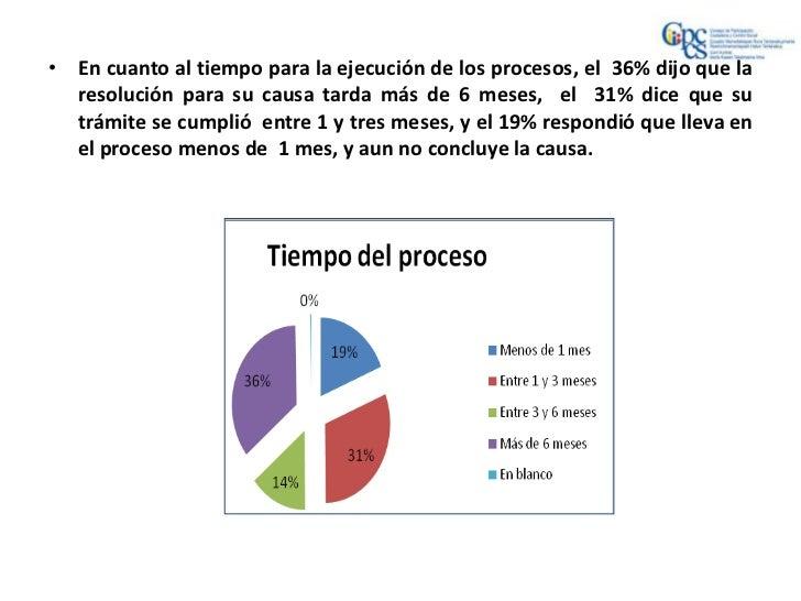 • En cuanto al tiempo para la ejecución de los procesos, el 36% dijo que la  resolución para su causa tarda más de 6 meses...
