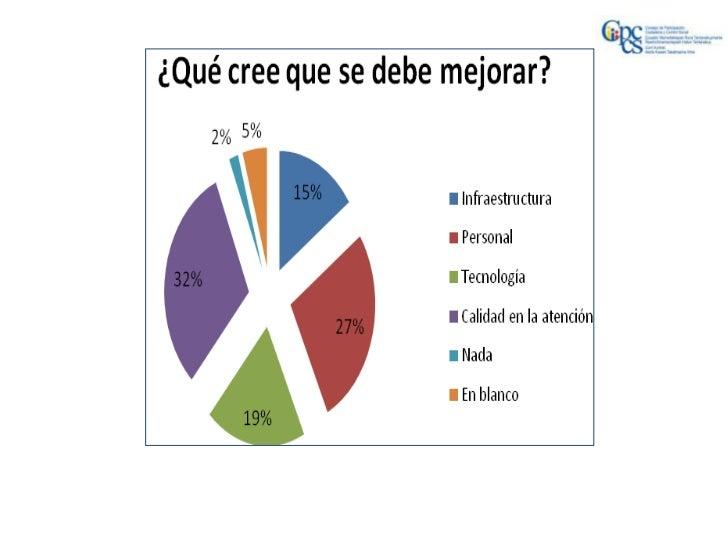 • RESULTADO DE LAS ENCUESTAS A LOS JUECES DE NIÑEZ Y  ADOLESCENCIA DEL CANTON AMBATO.              CAUSAS             % de...