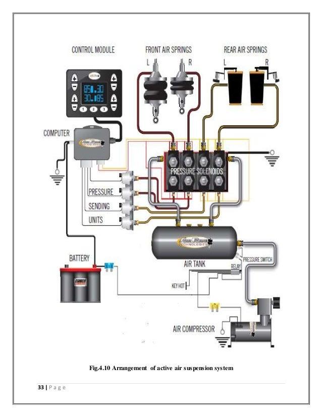 Air Suspension Wire Diagram - free download wiring diagrams