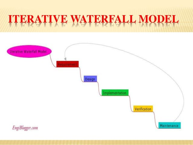 5 what is the connection between the waterfall model and the iterative and incremental model 2015-03-23 incremental model spiral model the most  waterfall model vs prototyping model  5 testing 6 maintenance a waterfall method of software.