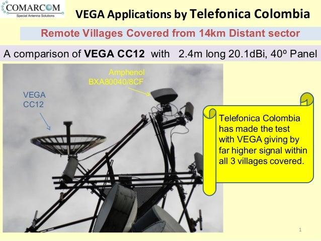 vega cc vs amphenol 40 deg panel for 14km remote village