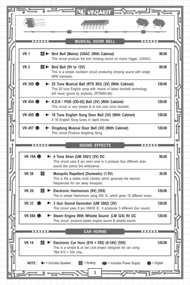 vega kit list 5