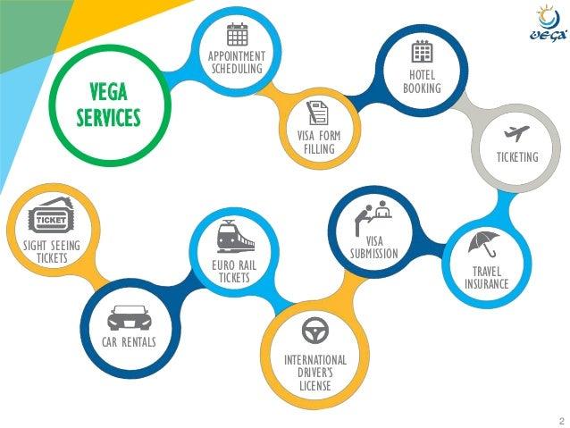 Visa Requirements Saudi Arabia To United Kingdom Uk Study Visa besides 2017 Nissan 370Z Overview C25971 further 0508 05 Det likewise Lada 110 further Facel Vega FV. on vega car
