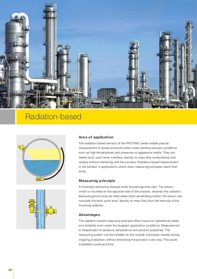 VEGA – Level, Point Level & Pressure Measurement Sensors, Instruments…
