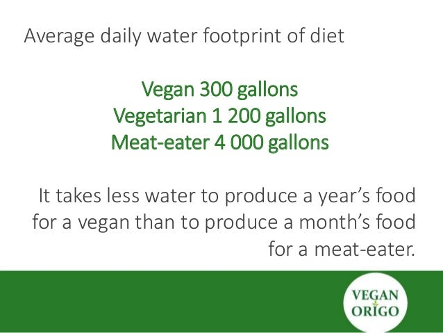an argument that veganism saves more than just life D (vegan versions of d3 are available, which is supposedly more bio-available than d2 which most vegan ds are), b12 (which is given to farm animals as supplements in their feed, and we would get from bacteria in soil and water in a natural living environment.