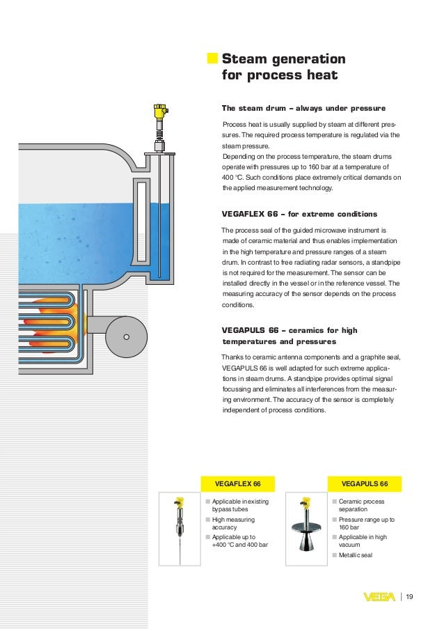 vega pressure level measurement petrochemical industry applicatio 19