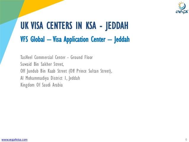 Track uk visa application ksa