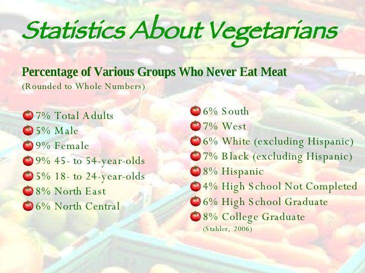 statistics vegetarians vs meat eaters