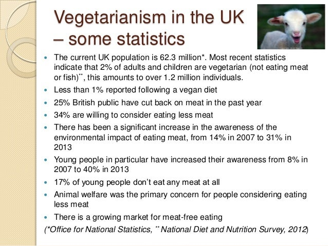 the two most common reasons why people choose to be a vegetarian Why do some people choose to be vegetarian the most common form of daily social gathering is the infamous barcbecue) did you choose to be a vegetarian.