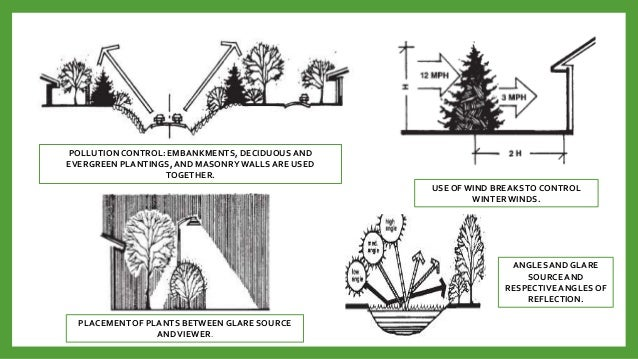 POLLUTION CONTROL: EMBANKMENTS, DECIDUOUS AND EVERGREEN PLANTINGS, AND MASONRY WALLS ARE USED TOGETHER. USE OF WIND BREAKS...