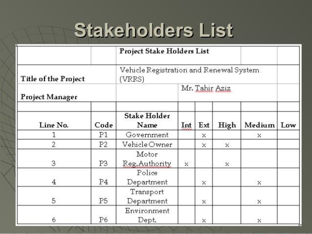 Project Brief   Project Title:   Vehicle Registration & Renewal    System (VVRS)   Project Manager:         Mr. Tahir Az...