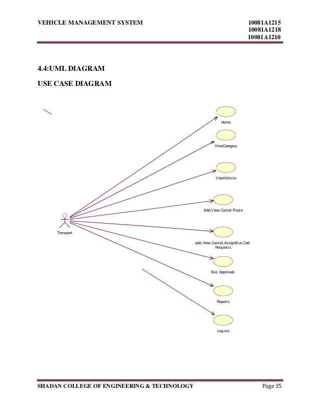 Use case diagram for car management system online schematic diagram vehicle management system rh slideshare net use case diagram for car rental management system use case diagram examples ccuart Images