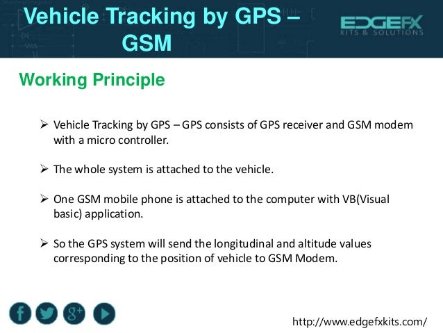 Vehicle Tracking By Gps Gsm